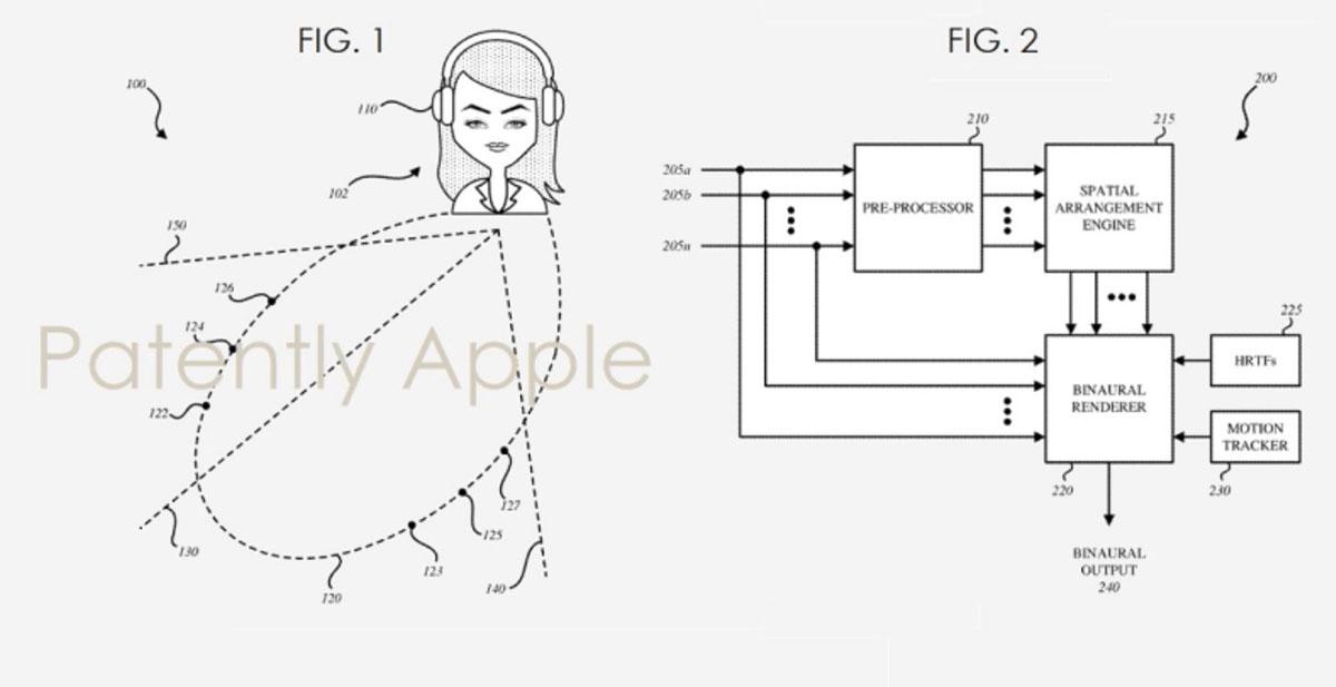 Brevet Apple - casque anti-bruit