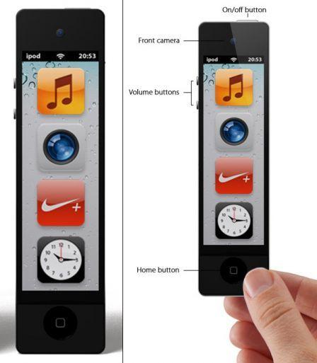 New concept of iPod Nano - iPhone Soft