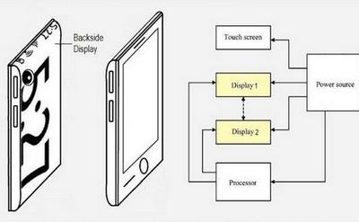 Soon double-sided smartphones? - Belgium-iPhone