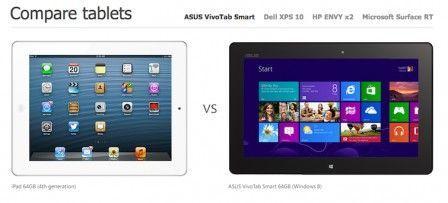 microsoft ment ipad tablet