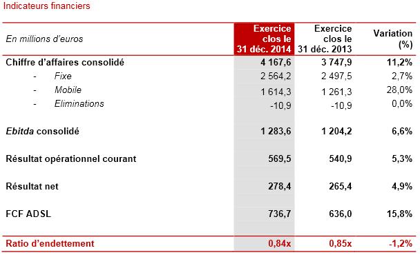 Iliad-annual-results-2014-1