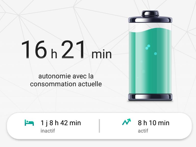 max smartphone autonomy