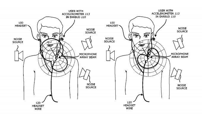 brevet apple ecouteurs anti bruit - Brevets Apple : des ports waterproof et des écouteurs anti-bruit