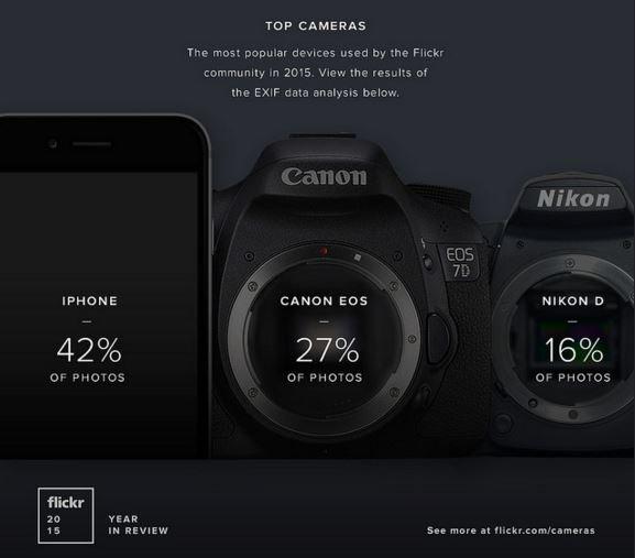 Flick Top appareils photo 2015 - Flickr : l'iPhone est l