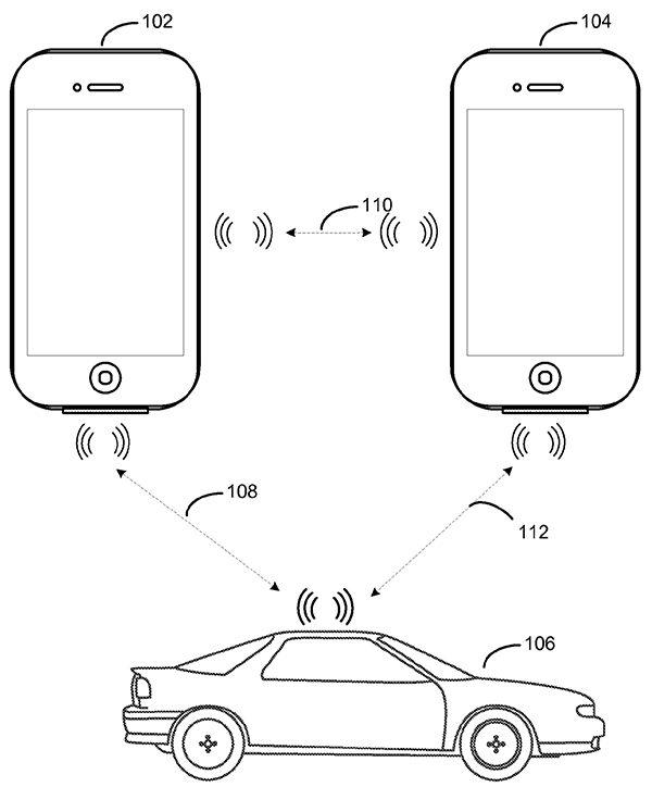apple car cle brevet iphone - Brevet : l