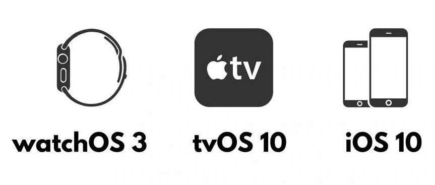 watchos 3 tvos 10 ios 10 - iOS 10.1, watchOS 3.1, tvOS 10.1, macOS 10.12.1 : bêtas 1 disponibles