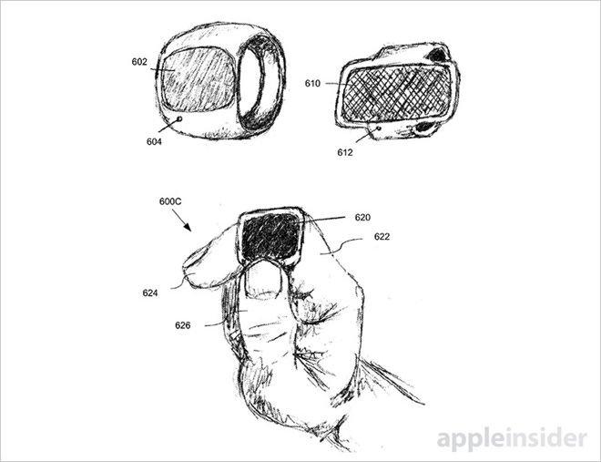 Apple brevet iring - iRing : Apple dépose un brevet de bague connectée
